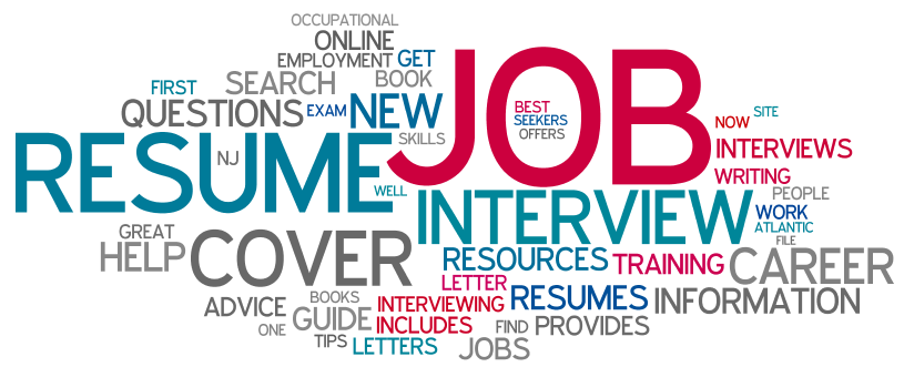 jobs wordle